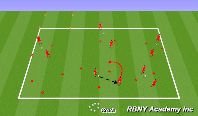 Football/Soccer Session Plan Drill (Colour): Regression