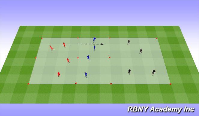 Football/Soccer Session Plan Drill (Colour): Acivity 1