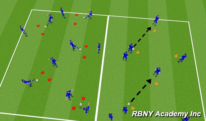 Football/Soccer Session Plan Drill (Colour): Passing and recieving in pairs and in groups in a triangle