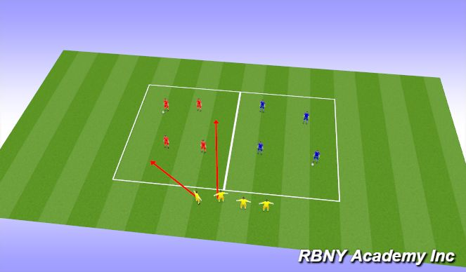 Football/Soccer Session Plan Drill (Colour): conditioned game - passing in groups and transferrring the ball