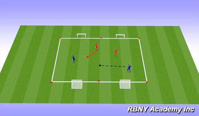 Football/Soccer Session Plan Drill (Colour): 2v2 - Defending (Pressure, Cover)