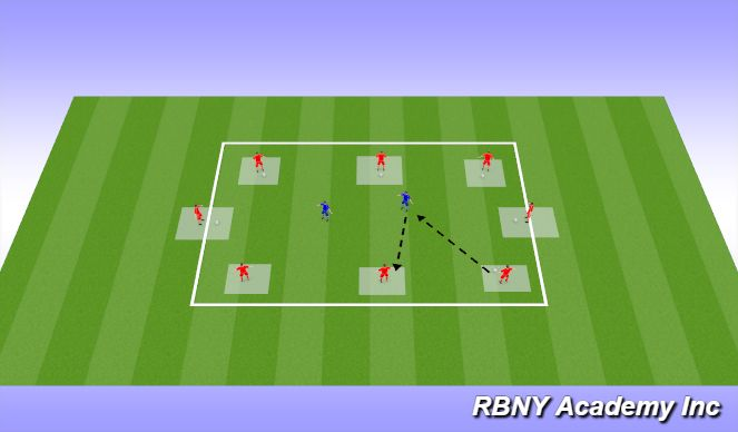 Football/Soccer Session Plan Drill (Colour): MAIN THEME: Passing (15 mins)