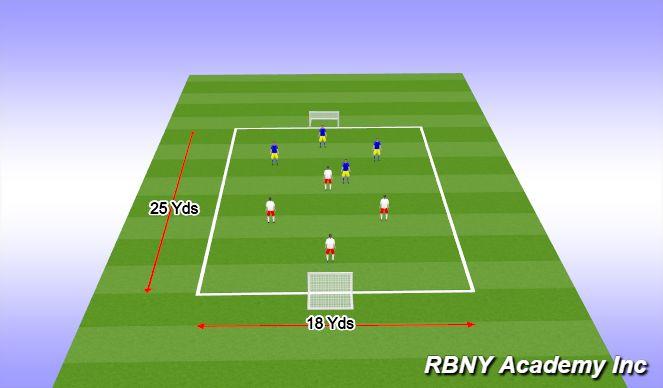 Football/Soccer Session Plan Drill (Colour): FUN FOURS 1: 4v4 Standard