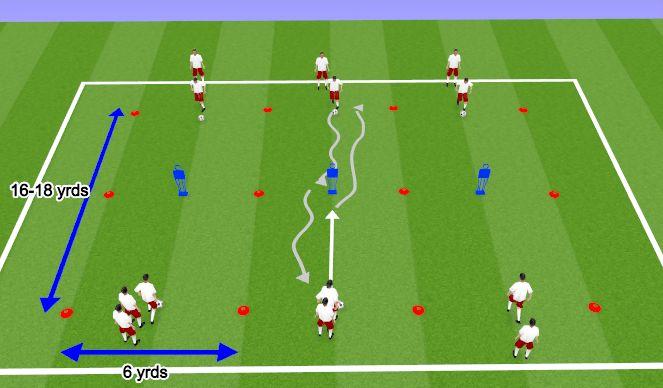 Football/Soccer Session Plan Drill (Colour): Futsal Take On Skills