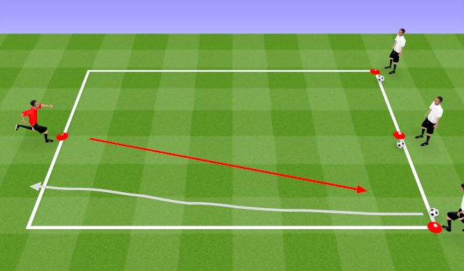 Football/Soccer Session Plan Drill (Colour): Activity #2: 1v1
