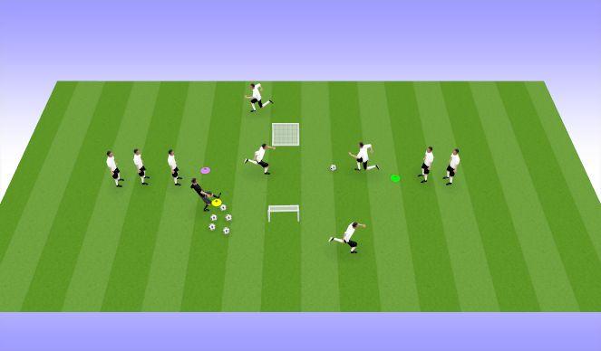 Football/Soccer Session Plan Drill (Colour): 1v1 Side Goals