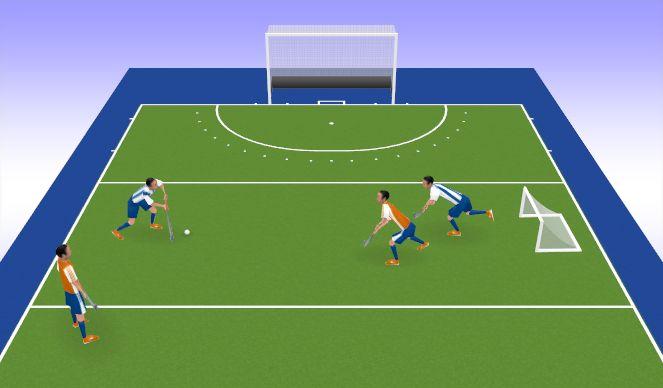 Hockey Session Plan Drill (Colour): Progression to game scenario