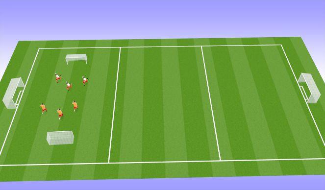 Football/Soccer Session Plan Drill (Colour): 3 v3