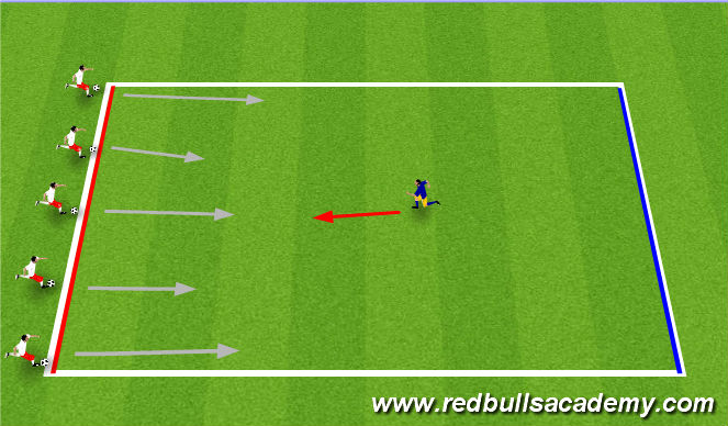 Football/Soccer Session Plan Drill (Colour): Zookeeper