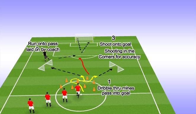Football/Soccer Session Plan Drill (Colour): Finishing with Hoop shot