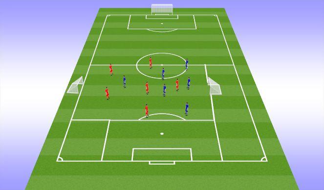 Football/Soccer Session Plan Drill (Colour): TG 6v6 SSG