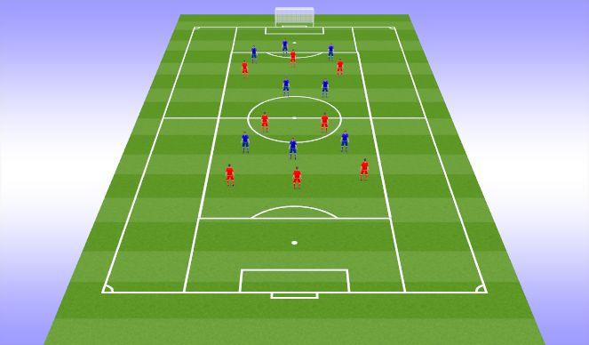 Football/Soccer Session Plan Drill (Colour): PP 8v8 Keep Ball