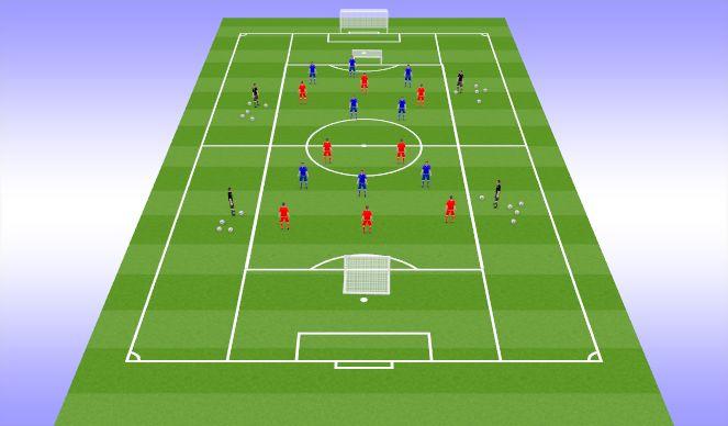 Football/Soccer Session Plan Drill (Colour): TG 8v8 Full Out!