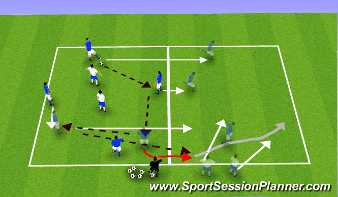 Football/Soccer Session Plan Drill (Colour): Square to Square