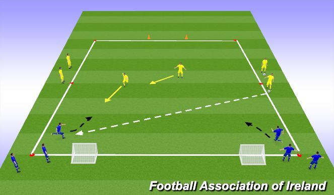 Football/Soccer Session Plan Drill (Colour): 2v2 Defending with Transition to Attack