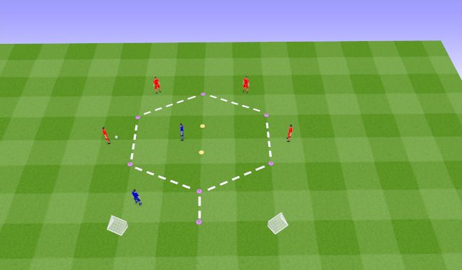 Football/Soccer Session Plan Drill (Colour): B