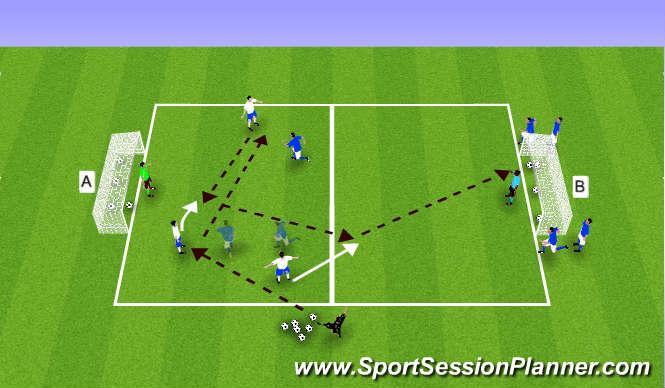Football/Soccer Session Plan Drill (Colour): 3v2 towards goal
