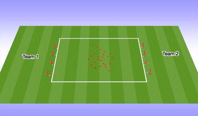 Football/Soccer Session Plan Drill (Colour): Dribbling option 9
