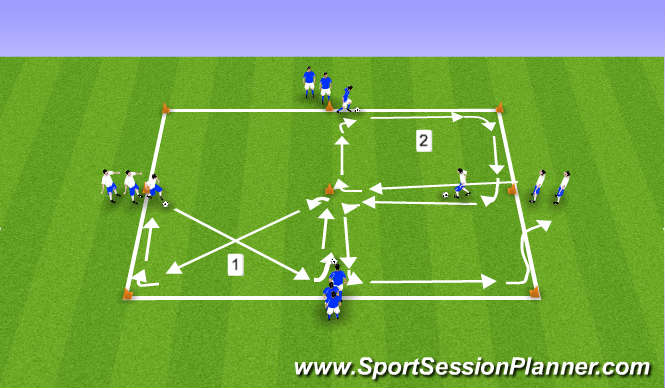 Football/Soccer Session Plan Drill (Colour): Dribbling & Direction