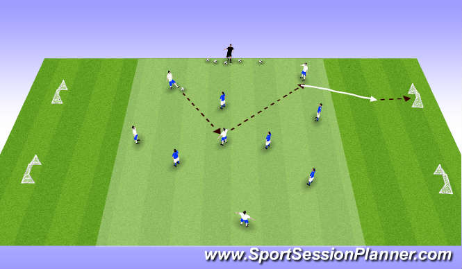 Football/Soccer Session Plan Drill (Colour): 5v5 Dribbling Game