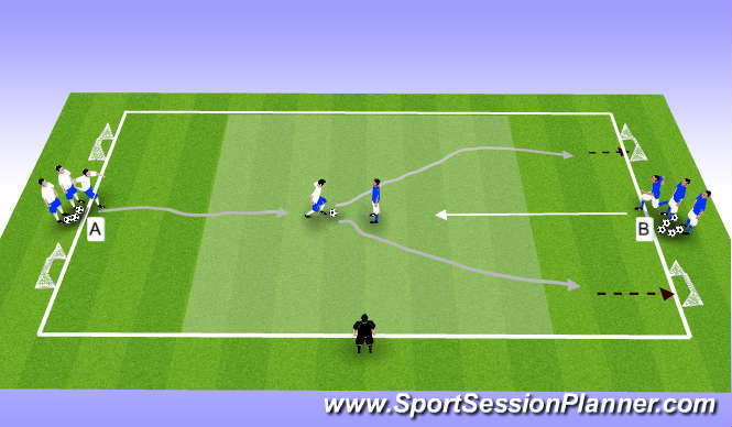 Football/Soccer Session Plan Drill (Colour): 1v1 Dribbling & Finishing