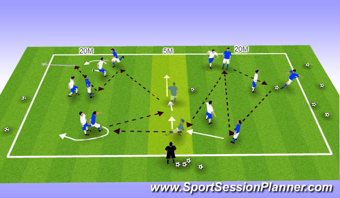 Football/Soccer Session Plan Drill (Colour): Passing and support B