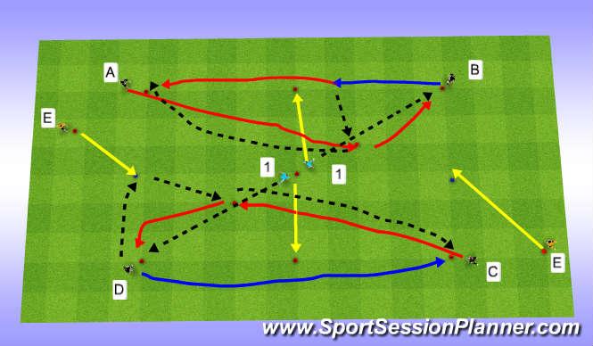 Football/Soccer Session Plan Drill (Colour): tika taka
