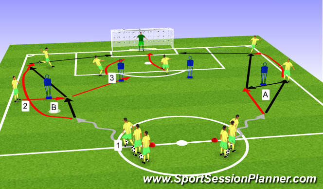 Football/Soccer Session Plan Drill (Colour): Crossing & Finishing Practice