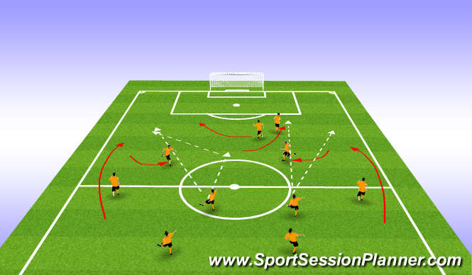 Football/Soccer Session Plan Drill (Colour): Attacking strategy for game