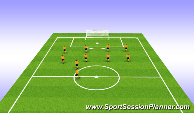 Football/Soccer Session Plan Drill (Colour): Defending strategy for game