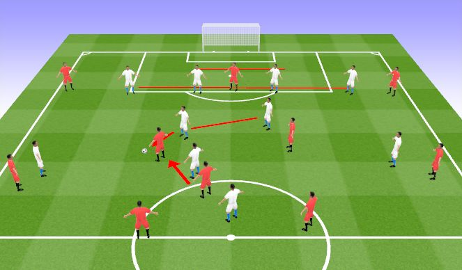 Football/Soccer Session Plan Drill (Colour): Animation 8