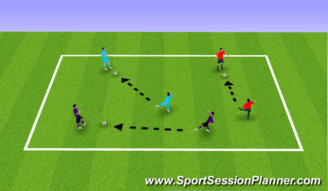 Football/Soccer Session Plan Drill (Colour): Passing and Moving into 1 vs. 1