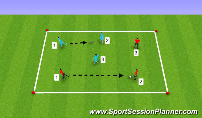 Football/Soccer Session Plan Drill (Colour): 2 vs. 1 With Direction