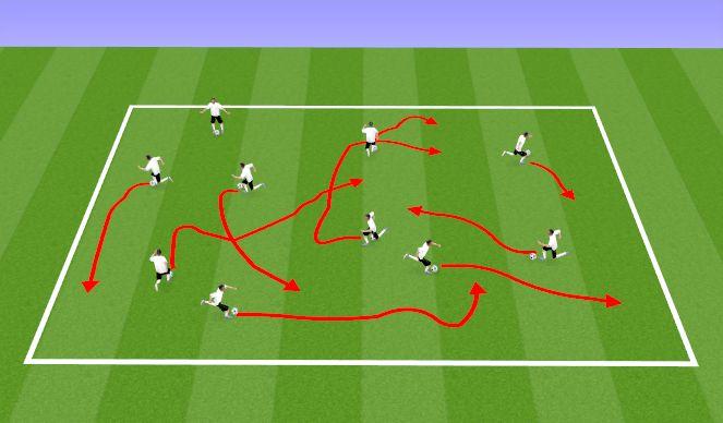 Football/Soccer Session Plan Drill (Colour): Skillz!