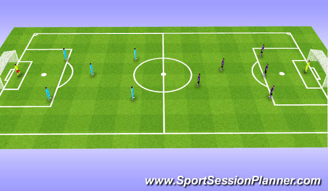 Football/Soccer Session Plan Drill (Colour): 6 v. 6