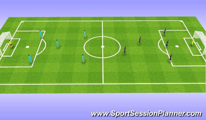 Football/Soccer Session Plan Drill (Colour): 6 v. 6