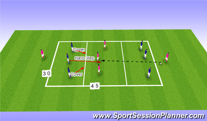 Football/Soccer Session Plan Drill (Colour): Stepping Hard Channels