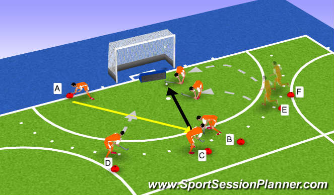 Hockey Session Plan Drill (Colour): Variant 1