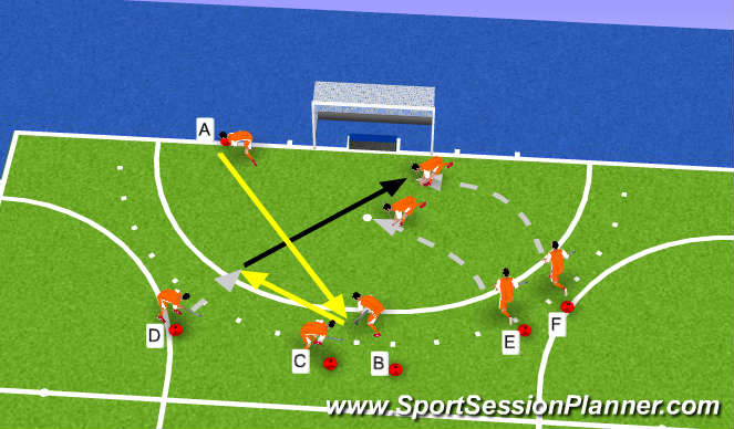 Hockey Session Plan Drill (Colour): Variant 2