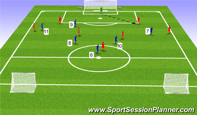 Football/Soccer Session Plan Drill (Colour): Phase of Play - Defending (high press)