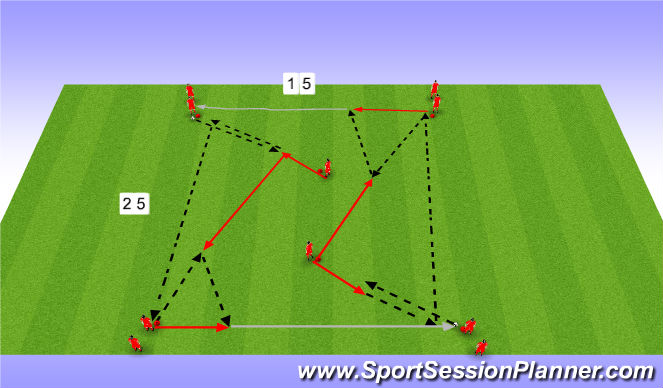 Football/Soccer Session Plan Drill (Colour): Passing Pattern # 3