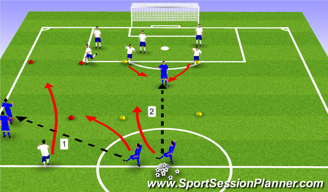 Football/Soccer Session Plan Drill (Colour): Warm Up & 2v2s