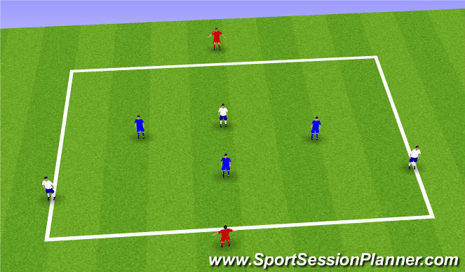 Football/Soccer Session Plan Drill (Colour): 3v3+2 Rondo