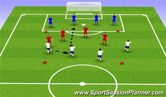 Football/Soccer Session Plan Drill (Colour): SSG - Back 4 rondo