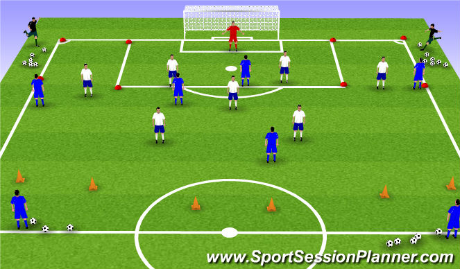 Football/Soccer Session Plan Drill (Colour): 5v8 Phase of Play