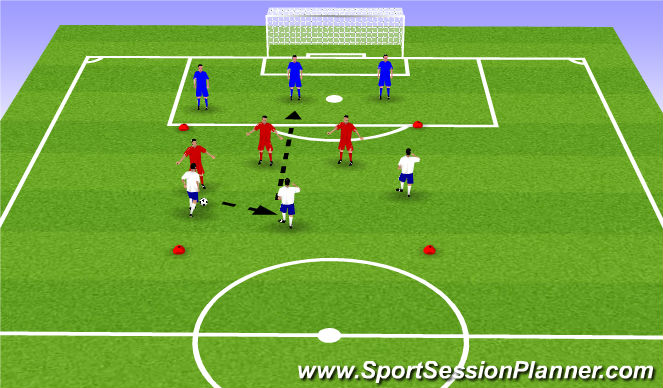Football/Soccer Session Plan Drill (Colour): SSG - back 3 deny penentration