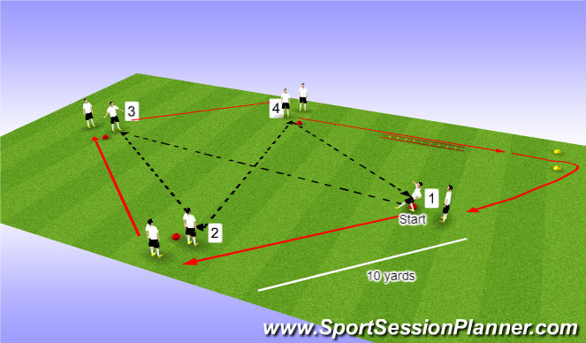 Football/Soccer Session Plan Drill (Colour): Tígull 1