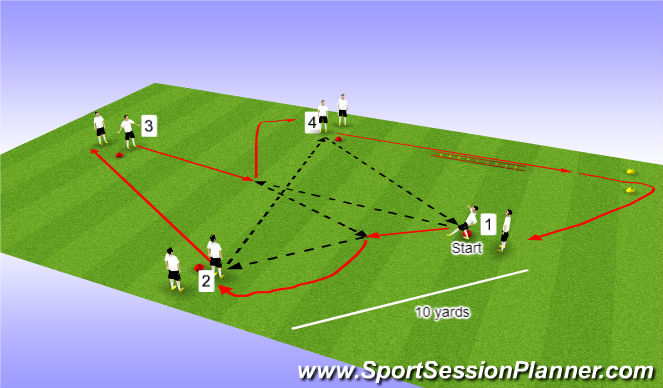 Football/Soccer Session Plan Drill (Colour): Tígurll 2