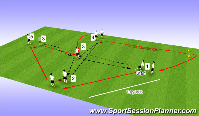 Football/Soccer Session Plan Drill (Colour): Tígurll 3