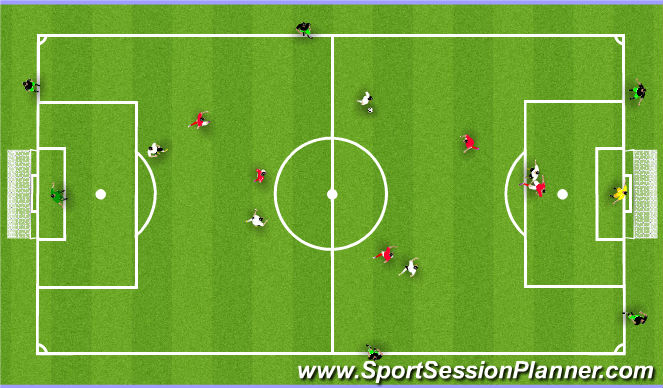 Football/Soccer Session Plan Drill (Colour): 3 liða leikur